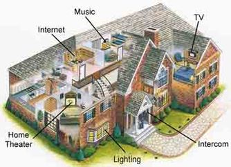 suretechs san diego ca services low voltage wiring rh suretechs com low voltage building wiring low voltage wiring home depot
